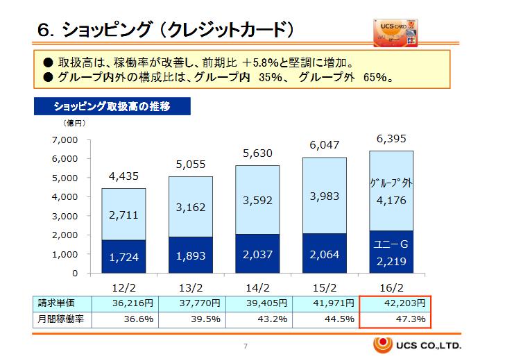 %ef%bd%95%ef%bd%83%ef%bd%93%e3%82%ab%e3%83%bc%e3%83%89