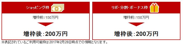 楽天プレミアムカード取得から2年で利用可能枠が200万円となりました